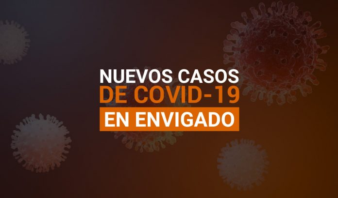 Casos COVID-19 En Envigado
