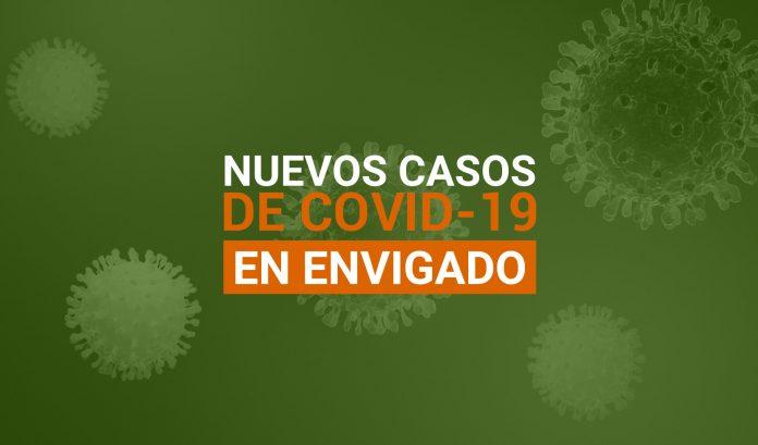Casos COVID-19 En Envigado el 13 de agosto