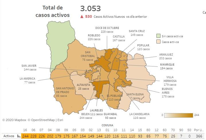 Casos de COVID-19 en barrios de Medellin 25 de agosto