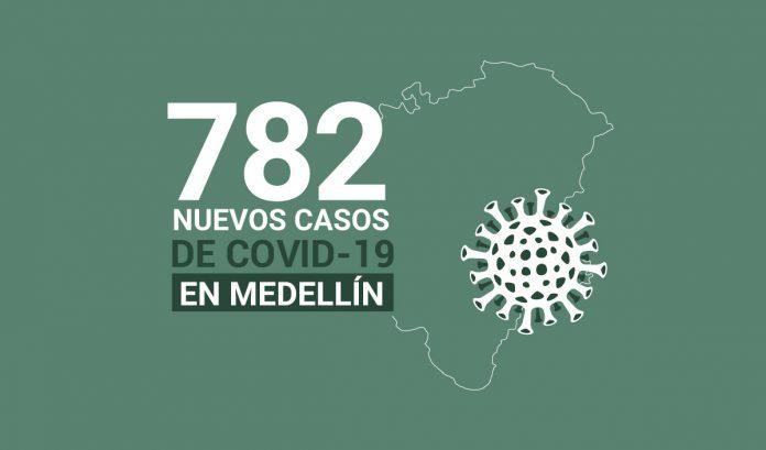 Casos de COVID-19 en Medellin 24 de agosto