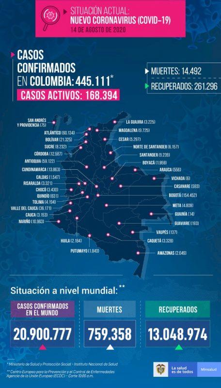 Mapa Reporte Covid del 14 de agosto 2020