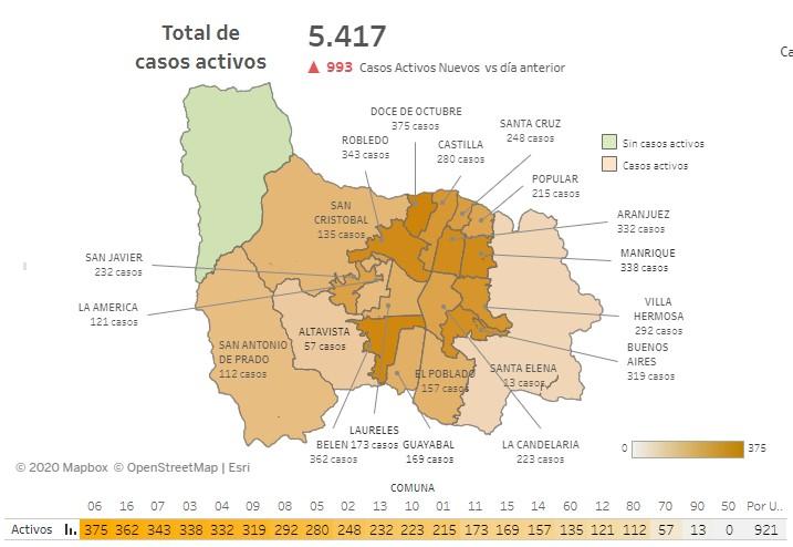 Mapa Reporte Covid19 en Medellín del 10 de agosto de 2020