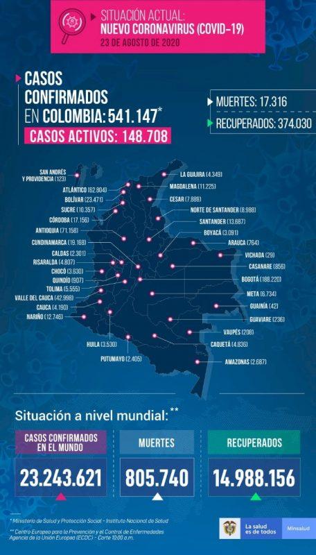 Mapa reporte de nuevos casos covid19 en Antioquia Colombia DEL 23 DE AGOSTO DE 2020