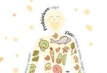 Minerales y vitaminas que ayudan a la función del sistema inmune