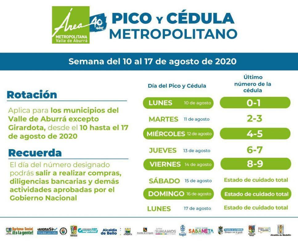 Pico y Cédula 10 al 17 de agosto de 2020