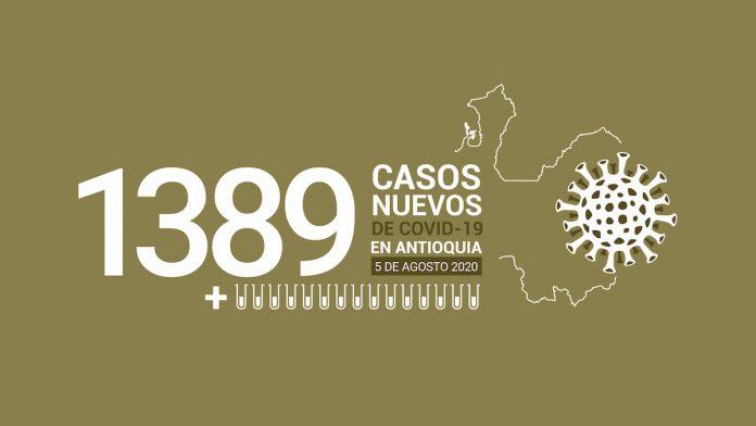 REPORTE COVID 19 DEL 5 DE AGOSTO DE 2020