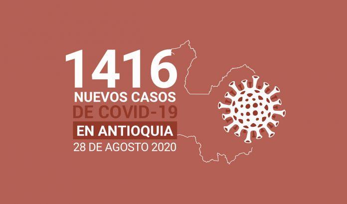 Reporte de casos covid 19 del 28 de agosto en antioquia
