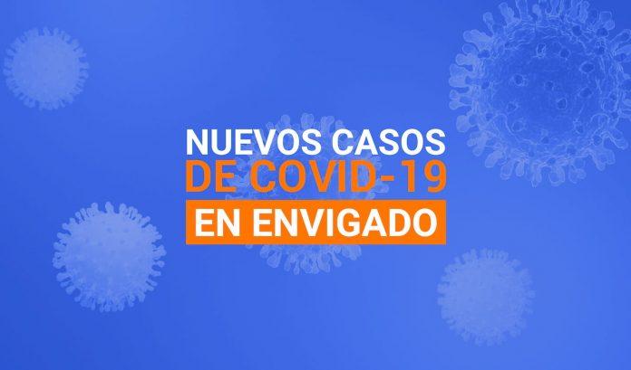 Reporte de casos covid 19 del 26 de agosto de 2020 en Envigado