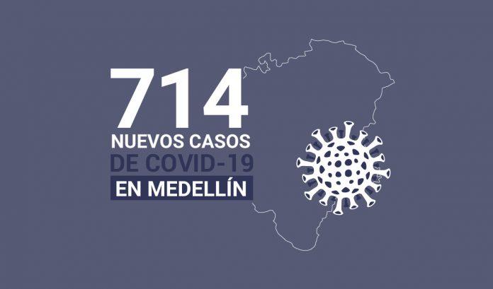 casos covid-19 en Antioquia el 28 de Agosto