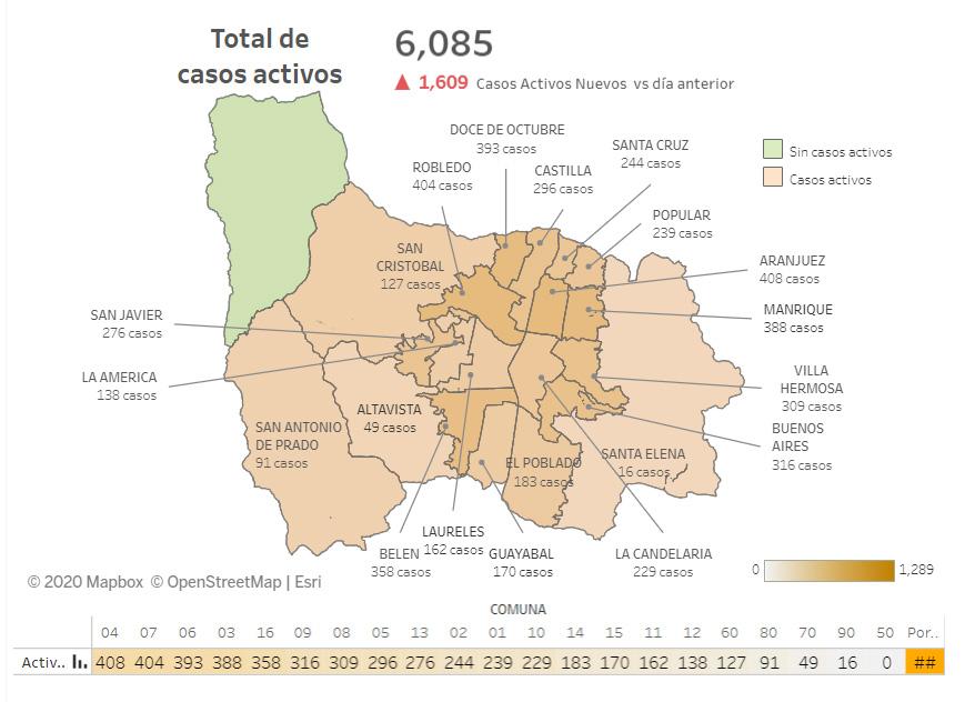 casos covid-19 en barrios de medellin el 3 de agosto