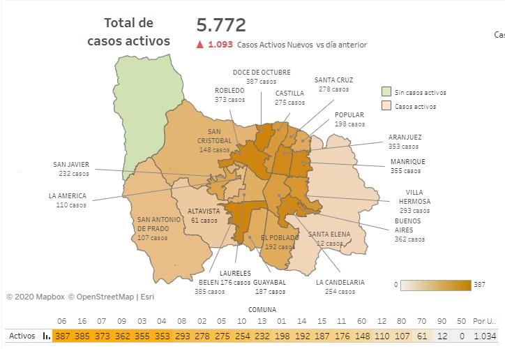casos covid-19 en barrios Medellín el 12 de-agosto