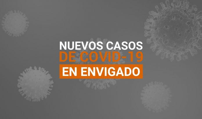 Casos de COVID-19 en Envigado para el 25 de agosto