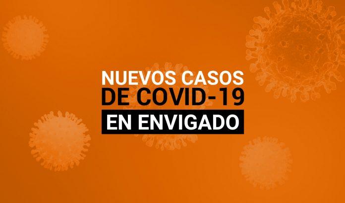 Casos de COVID-19 en envigado el 28 de agosto