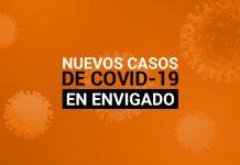 Casos de COVID-19 en Envigado para el 16 de agosto