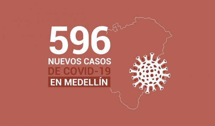 2020-09-02 - Reporte COVID Medellín