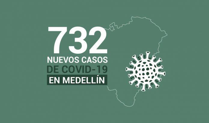 2020-09-03 - Reporte COVID Medellín