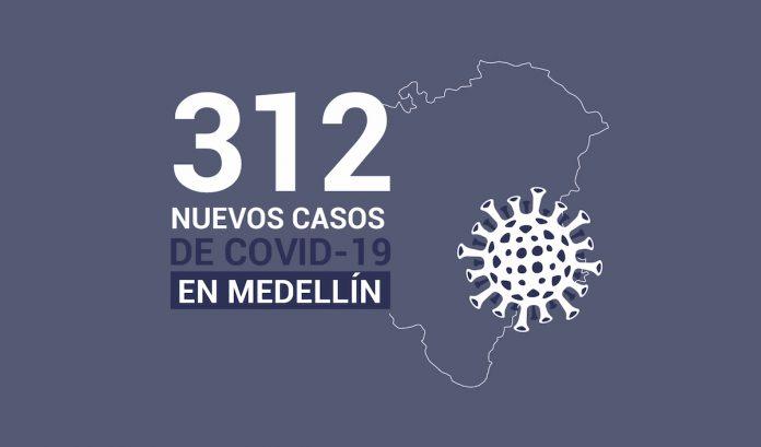 2020-09-09 - Reporte COVID Medellín