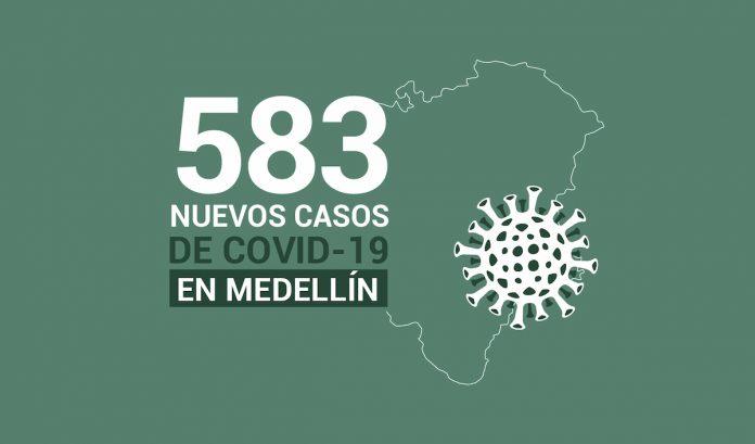 2020-09-16 Reporte COVID - Medellín