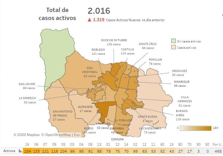2020-09-17 - Reporte COVID Medellín_Mapa