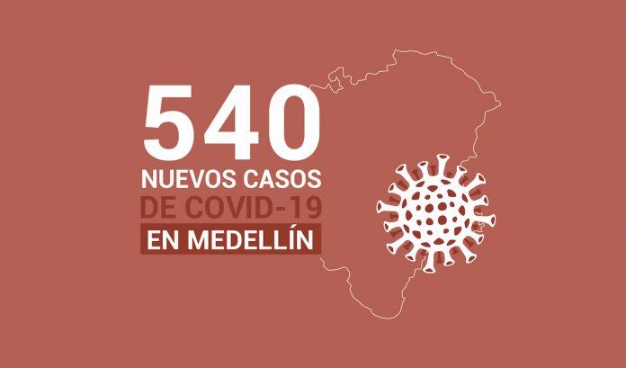 2020-09-19 Reporte COVID Medellín