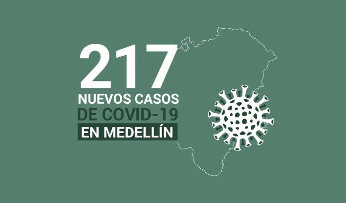 2020-09-20 Reporte COVID Medellín