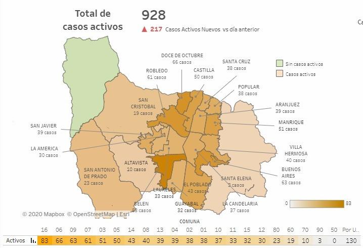 2020-09-20 Reporte COVID Medellín Mapa
