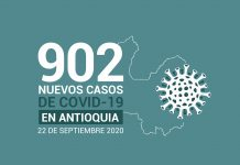 2020-09-22 Reporte COVID Antioquia