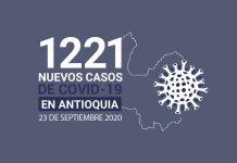 Nuevos casos de COVID-19 en Antioquia