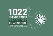 Reporte COVID-19 Antioquia