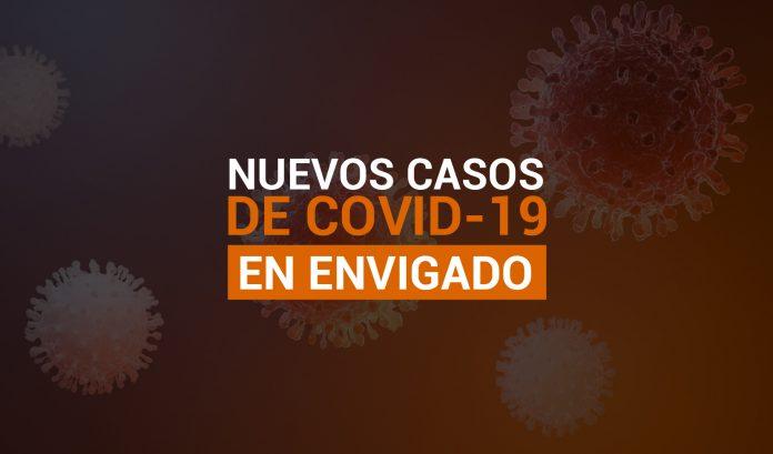 2020-09-19 Reporte COVID Envigado