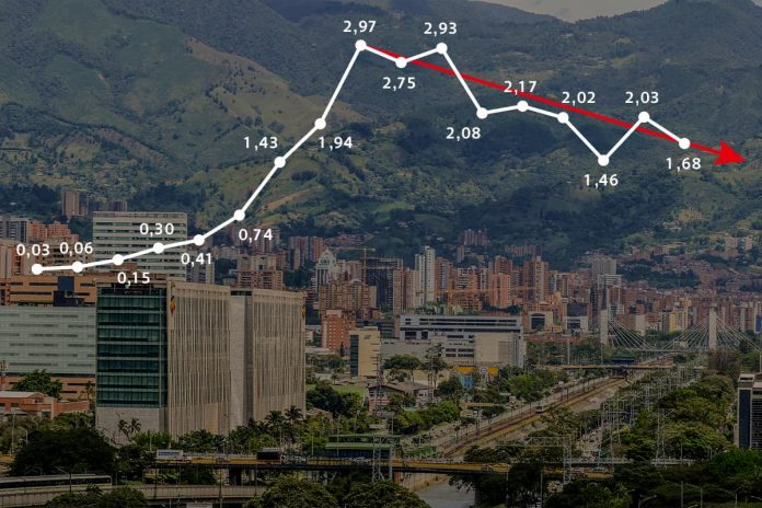 COVID-19 en Medellín muestra una tendencia a la baja, Alcaldía