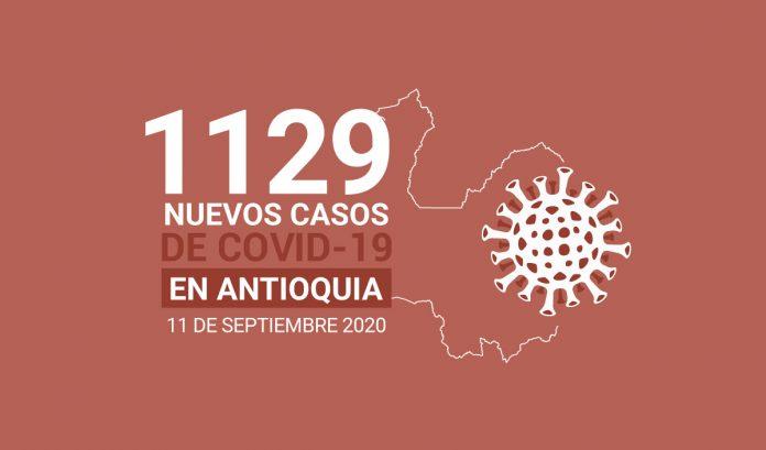 Casos-de-COVID-19-en-ANTIOQUIA-11-de-septiembre