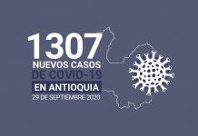 Casos de COVID-19 en ANTIOQUIA 29 de septiembre