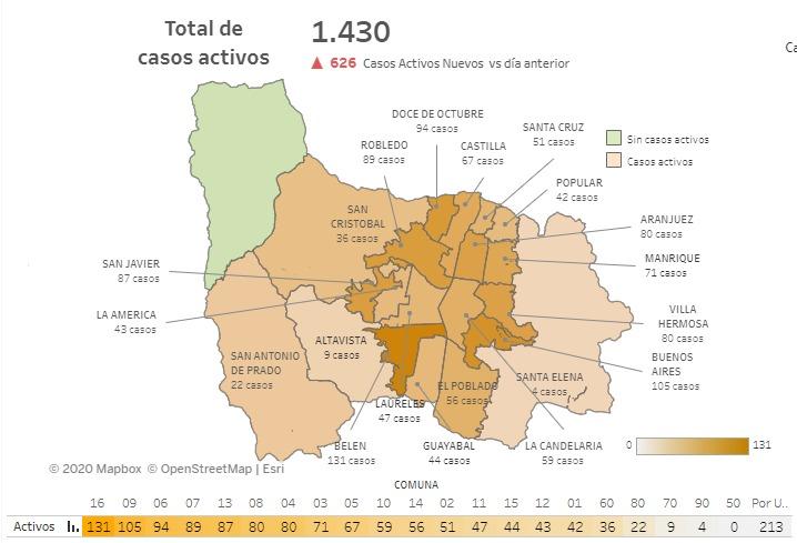 Casos-de-COVID-19-en-barrios-de-medellin-12-de-septiembre