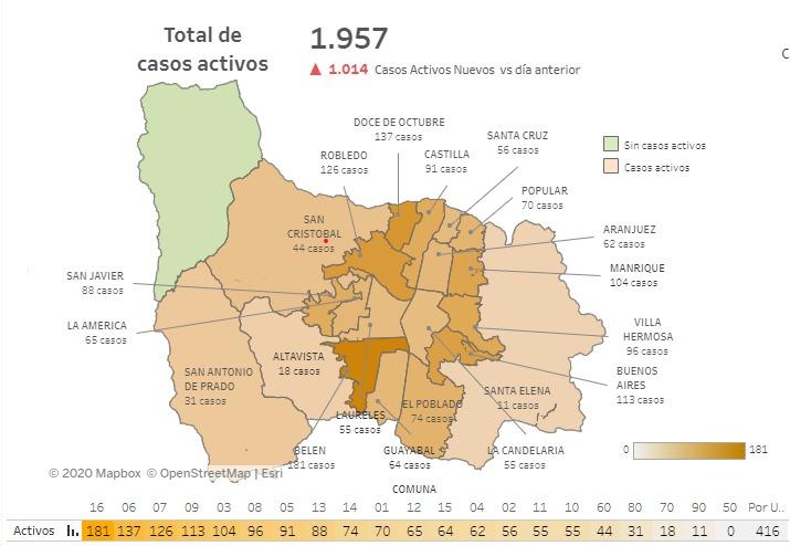 Casos de COVID-19 en barrios de Medellin 28 de septiembre