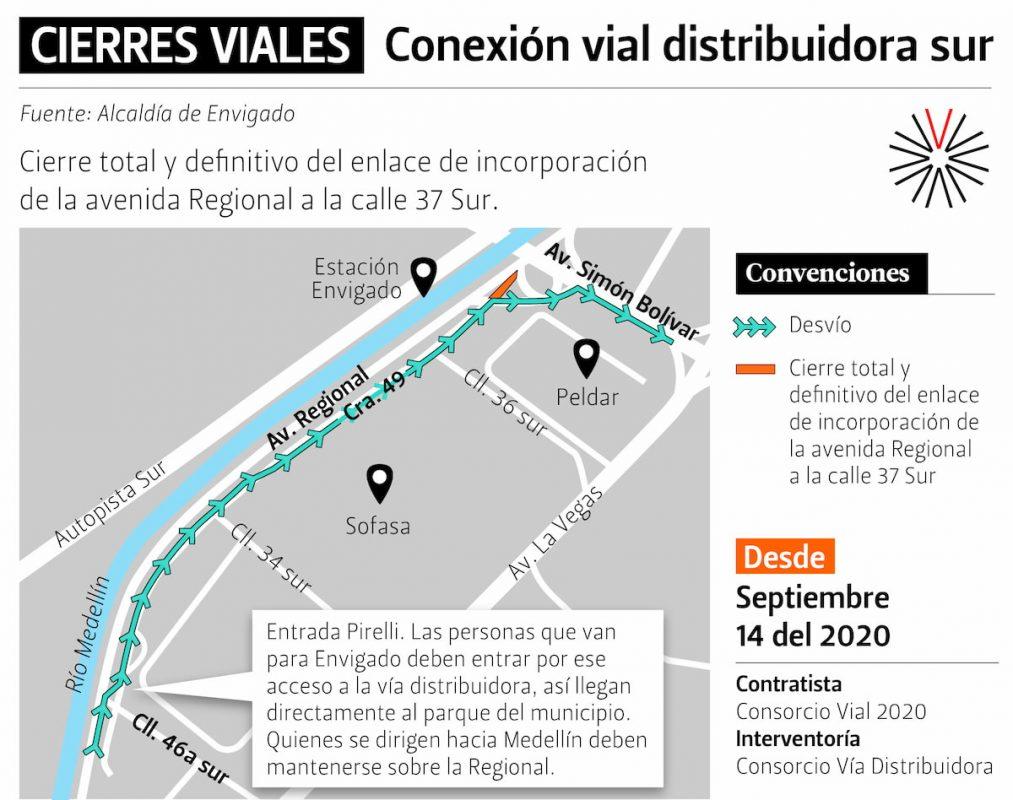 Cierre vías - Conexión vial distribuidora sur