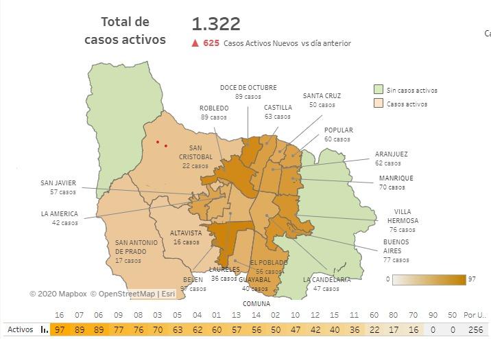 Mapa Reporte de nuevos casos de covid 19 en Medellín el 18 de septiembre de 2020
