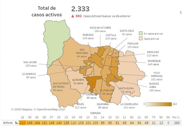 Mapa reporte de casos nuevos de covid 19 en medellín el 10 de septiembre de 2020