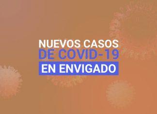 Nuevos Casos Covid 19 en Envigado 10 de septiiembre