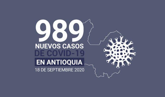 Reporte de casos nuevos de covid19 en antioquia del 18 de sep 2020