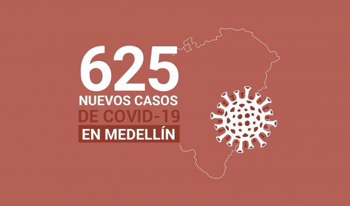 Reporte de nuevos casos de covid 19 en Medellín el 18 de septiembre de 2020