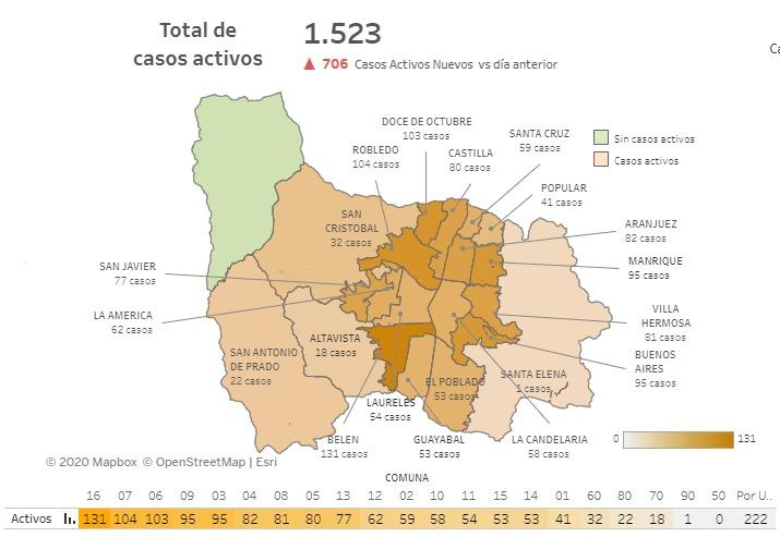 Reporte mapa de nuevos casos de covid 19 del 15 de septiembre de 2020