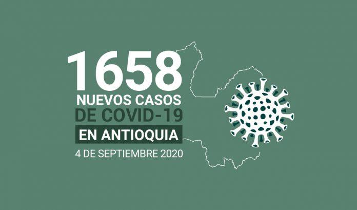 casos covid-19 en Antioquia el 4 de septiembre