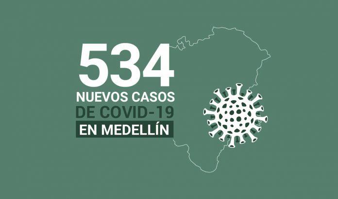 2020-10-01 Reporte COVID Medellín