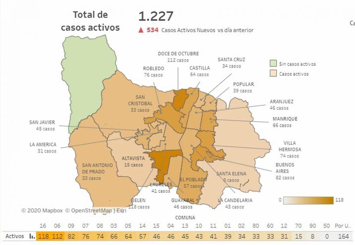 2020-10-01 Reporte COVID Medellín Mapa