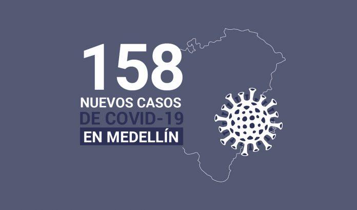 2020-10-06 Reporte COVID Medellín