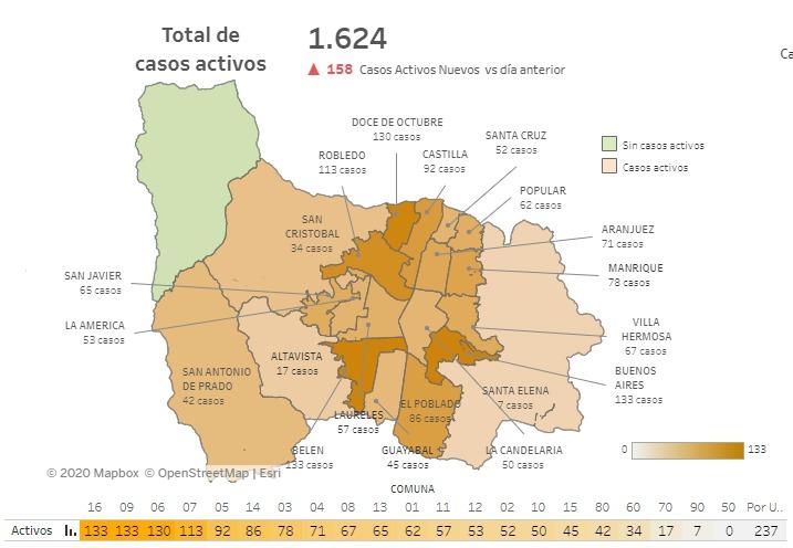 2020-10-06 Reporte COVID Medellín Mapa