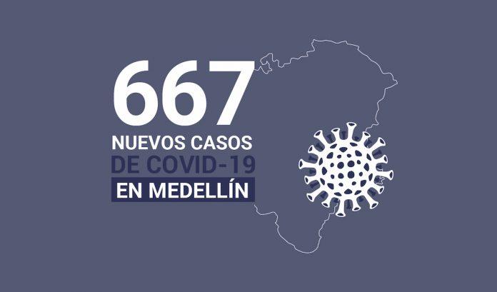 2020-10-15 Reporte COVID Medellín