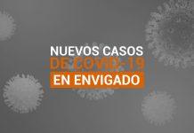 Reporte COVID Envigado