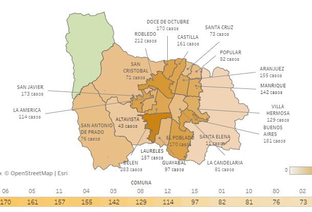Casos de COVID-19 en Barrios de Medellín 29 octubre